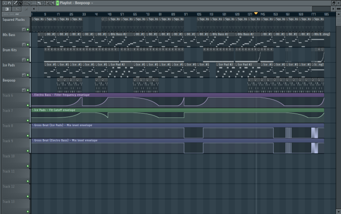 FL Studio: Anonymous Structure